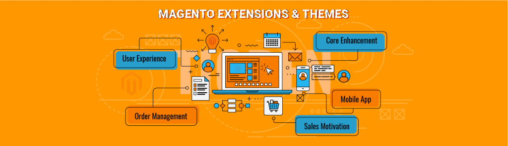 Extensions & Themes